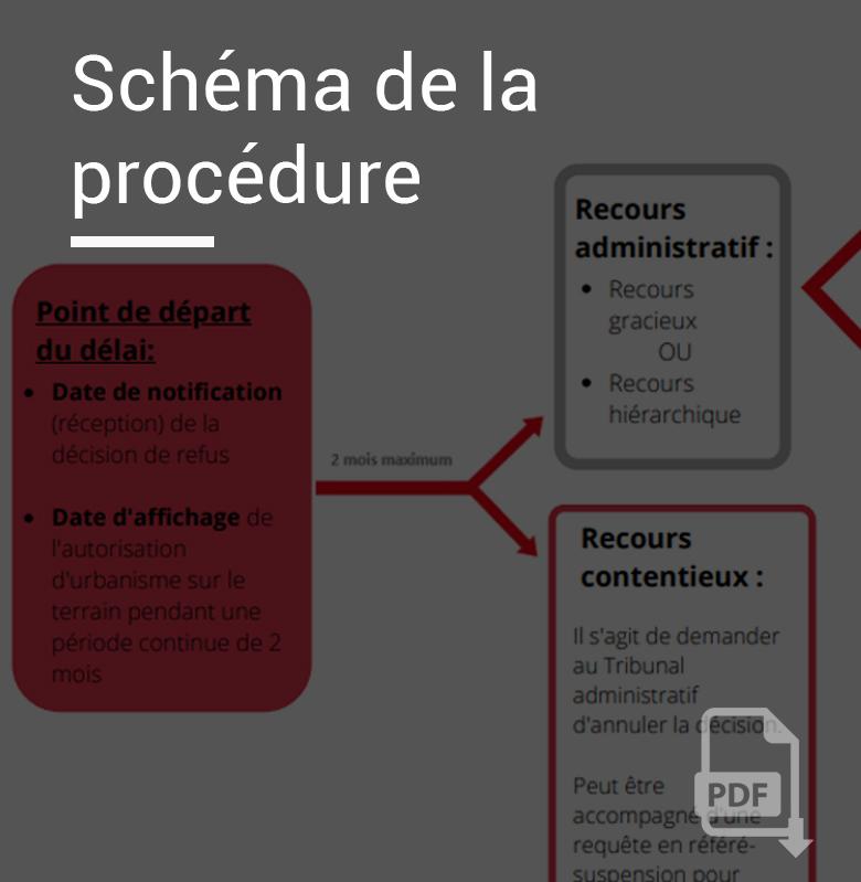 Open-data-schéma-de-la-procédure-ressources-gratuites-Schneider-Avocats-Montpellier